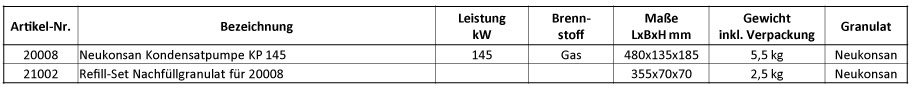 Neukonsan-KP-tabelle