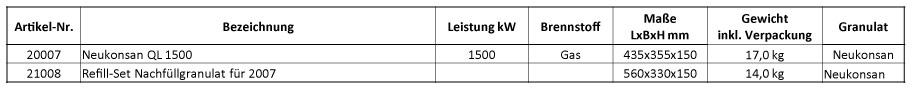 Neukonsan-SL-Behälter-Tabelle